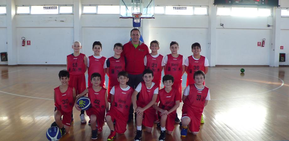 Caltanissetta, basket giovanile: nel derby casalingo l'Airam di mister Galiano travolge la Victoria
