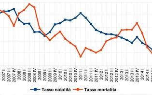 http://www.seguonews.it/natalita-mortalita-delle-imprese-confartigianato-caltanissetta-19-aziende-meno