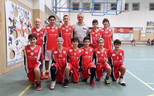 http://www.seguonews.it/caltanissetta-basket-schiacciante-vittoria-dellinvicta-under-13-contro-il-gela