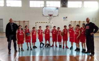 http://www.seguonews.it/mini-basket-trofeo-aquilotti-la-victoria-caltanissetta-torna-a-vincere-a-gela-