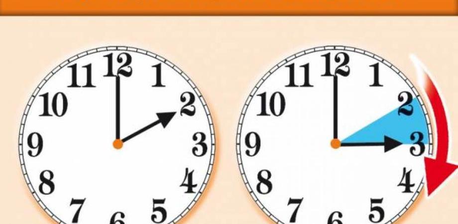 Domenica scatta l'ora legale, lancette orologio avanti di un'ora. Il 28 marzo si passa all'ora estiva