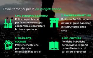http://www.seguonews.it/caltanissetta-piucitta-invita-tutti-a-fare-squadra-indetta-unassemblea-cittadina-per-aprire-un-confronto