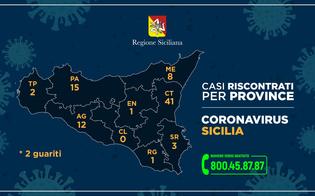 https://www.seguonews.it/coronavirus-i-casi-in-sicilia-nelle-varie-province-a-caltanissetta-non-ci-sono-contagiati