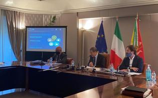 https://www.seguonews.it/sicilia-da-governo-musumeci-piano-covid-da-278-milioni-di-euro