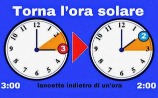 https://www.seguonews.it/torna-lora-solare-lancette-dellorologio-indietro-di-unora-la-notte-tra-sabato-e-domenica-prossimi
