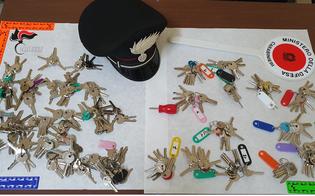 https://www.seguonews.it/furti-in-abitazione-denunciati-tre-gelesi-in-trasferta-nellennese-avevano-300-chiavi-alterate