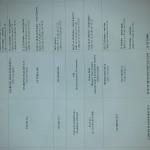 L'elenco degli stand dove svolgere gli screening