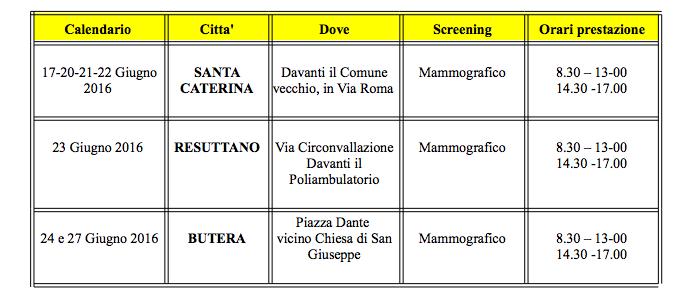Il calendario degli esami nei paesi del Nisseno